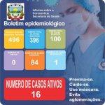 Boletim Epidemiológico Covid-19 (06/04/2021)