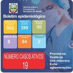 Boletim Epidemiológico Covid-19 (09/04/2021)