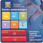 Boletim Epidemiológico Covid-19 (14/04/2021)