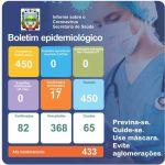 Boletim Epidemiológico Covid-19 (15/03/2021)