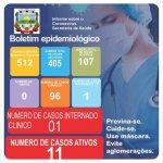 Boletim Epidemiológico Covid-19 (15/04/2021)