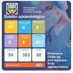 Boletim Epidemiológico Covid-19 (22/03/2021)