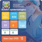 Boletim Epidemiológico Covid-19 (09/07/2021)