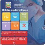 Boletim Epidemiológico Covid-19 (16/06/2021)