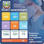 Boletim Epidemiológico Covid-19 (16/07/2021)