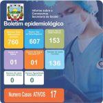 Boletim Epidemiológico Covid-19 (24/06/2021)
