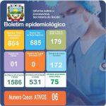 Boletim Epidemiológico Covid-19 (20/07/2021)