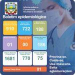 Boletim Epidemiológico Covid-19 (10/08/2021)