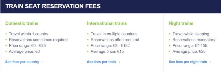 tabela de preços das reservas de trem da interrail