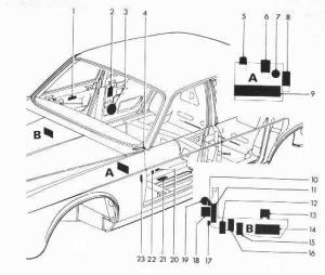 A Fusebox Panel, driver side
