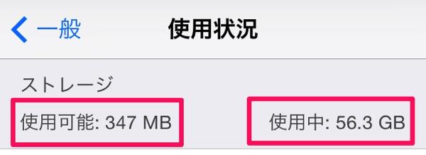 iPhone6で128GBのモデルが出るらしいけど、iPhoneのストレージサイズ(容量)は128GB必要か。