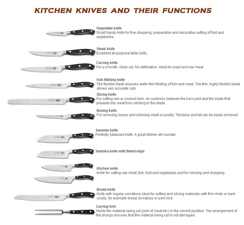 Mother's Day Gifts - Kitchen Knives and their functions