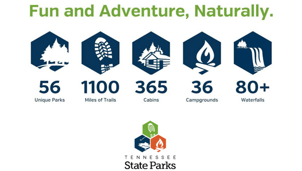 Visit Tennessee State Parks for Adventure & Waterfalls