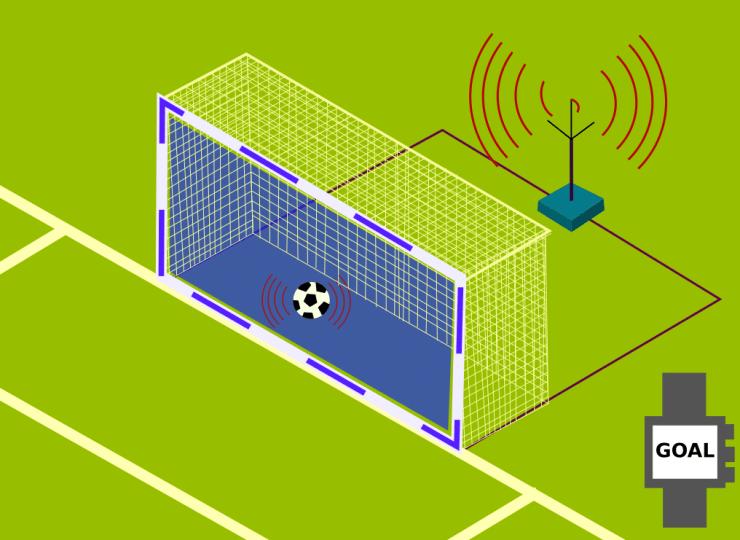 Begini Canggihnya Teknologi Goal Line Untuk Meyakinkan Keabsahan Gol