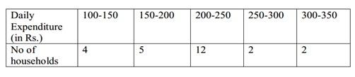 CBSE 10th Maths Board Exam 2019: Statistics