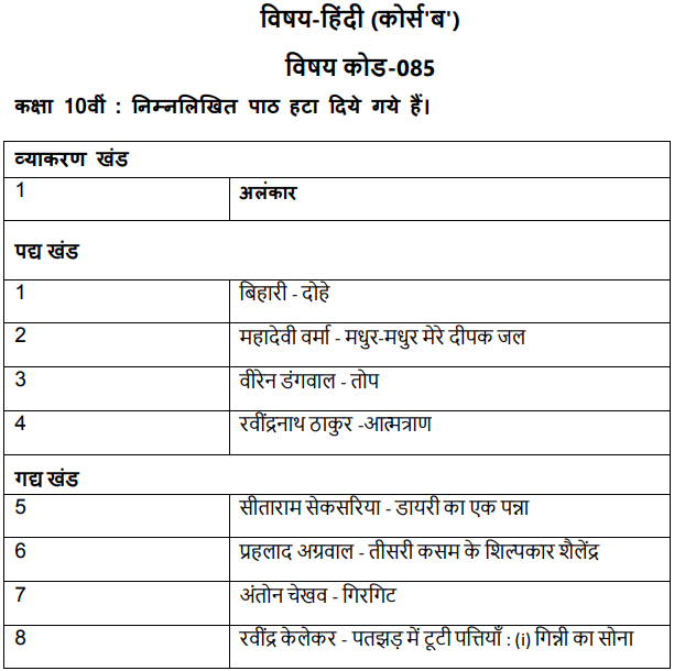 class10 hindib deleted portion of syllabus