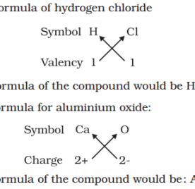 construct chemical formula of compound