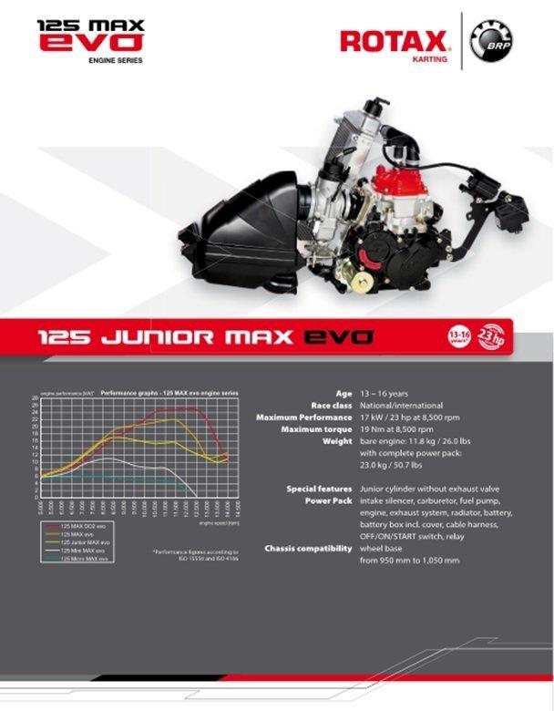 Rotax max Junior data Sheet Current