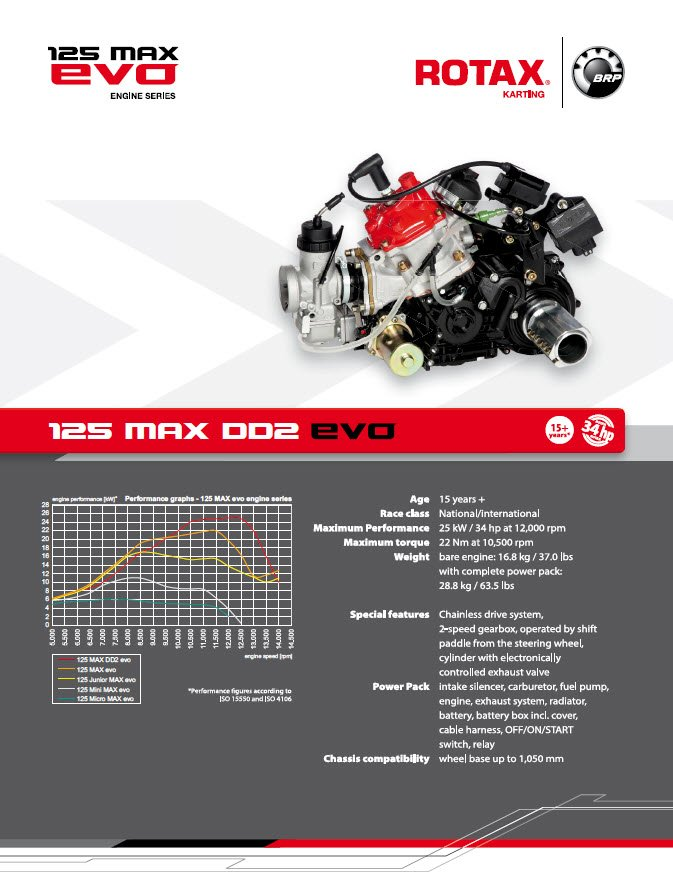 125 Max DD2 data Sheet