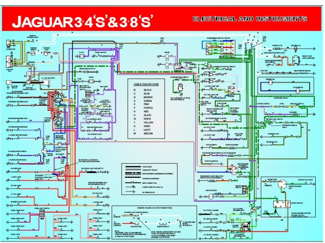 schema jaguar s type wiring diagrams full quality