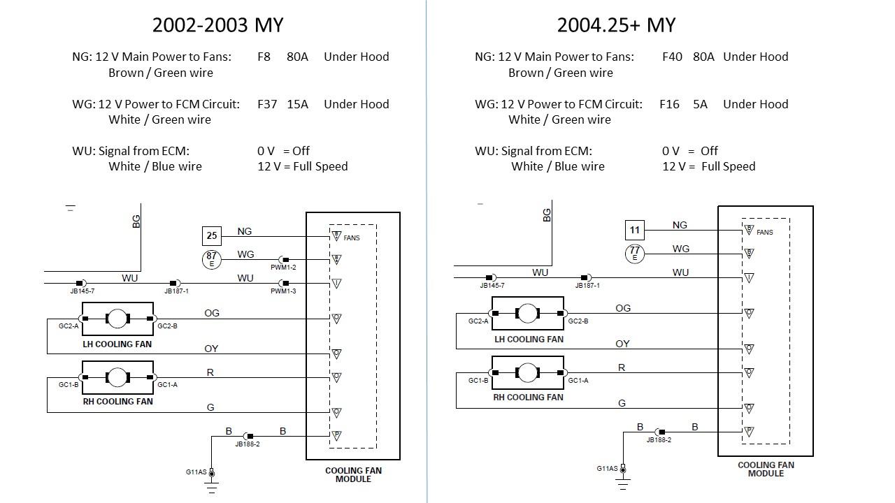 Diagram Fan Wire Diagram Diagram Schematic Circuit 140.82.11.146 on