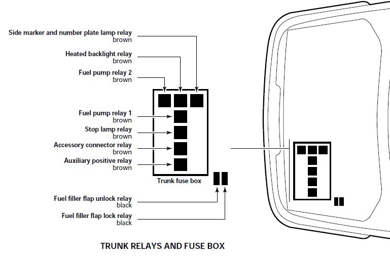 Buick Skylark Fuse Box Diagram further 85 Buick Riviera Fuse Box Diagram likewise 1964 Buick Skylark Fuse Box in addition RepairGuideContent furthermore Suspension Diagram Buick Riviera Html. on 1997 buick skylark problems