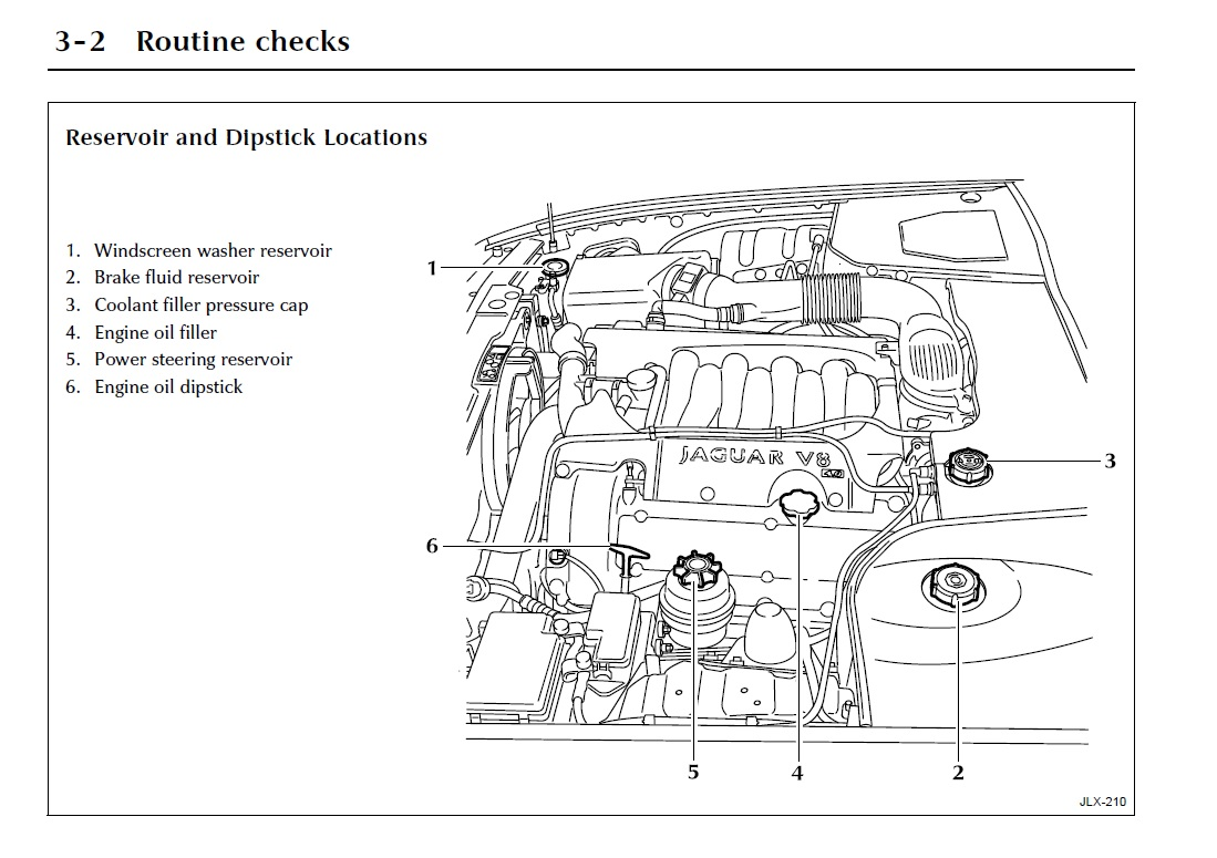Location Of Coolant Tank