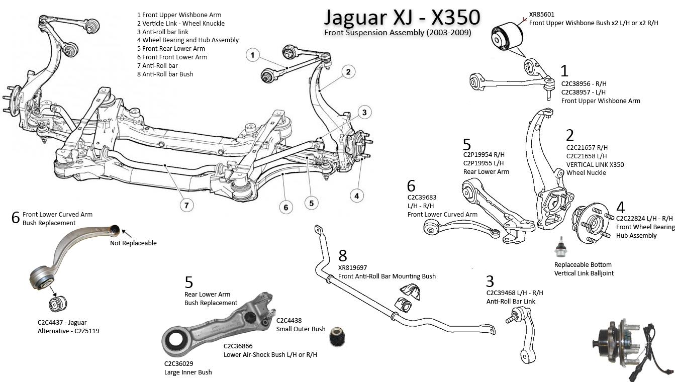1995 ford explorer suspension diagram