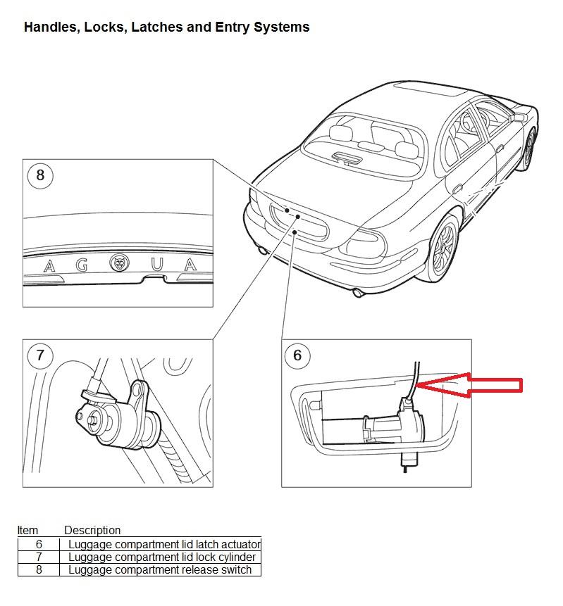 How Get Car Dealer Licence