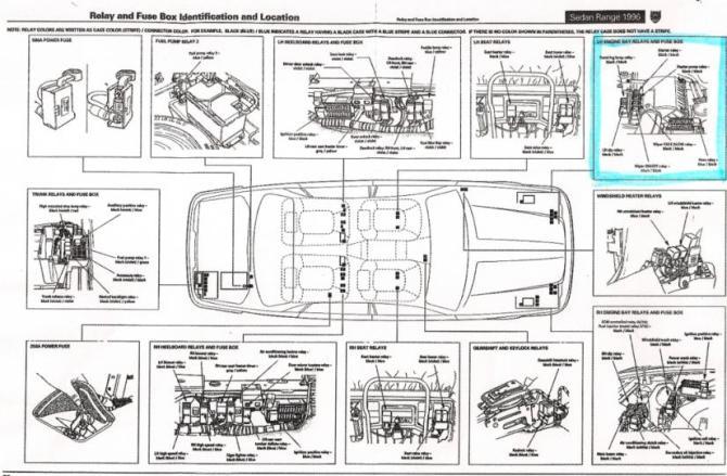 91 jaguar xj6 fuse diagram  description wiring diagrams