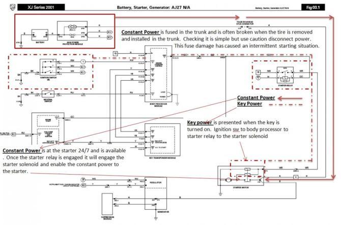 1992 jaguar xjs fuse box diagram  12 volt reversing