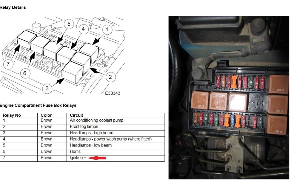 158729d1501262263 how common p1367 fault code xjr 1998 xjx308enginecompartmentfuseboxrelays 2005 jaguar xj8 fuse box jaguar wiring diagrams for diy car repairs Cartoon Spine Nerves at virtualis.co