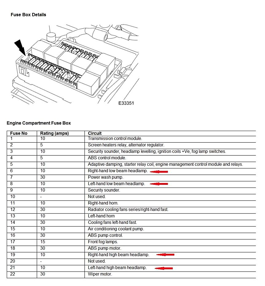 1991 jaguar xjs wiring diagram pdf: 1991 jaguar xj6 wiring diagram - wiring  diagrams schematicsrh