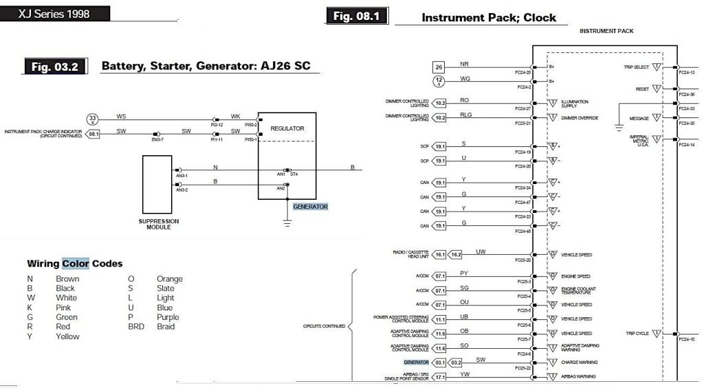 1998 jaguar xj8 radio wiring diagrams image free Car Stereo Color Wiring Diagram 162756d1501269652 1998 jaguar xjr alternator charge light 98xjwiringdiagram generatorchargewarningtoinstrumentclusterr