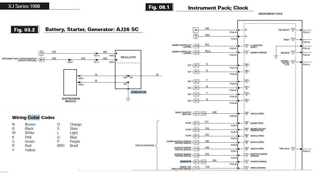 1999 jaguar xj8 fuse box wiring diagram rh cleanprosperity co Fender Jaguar Wiring-Diagram Wiring Diagram for Fender Jaguar Guitar