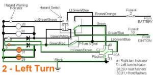 Understanding the Turn signal wiring diagram  Jaguar