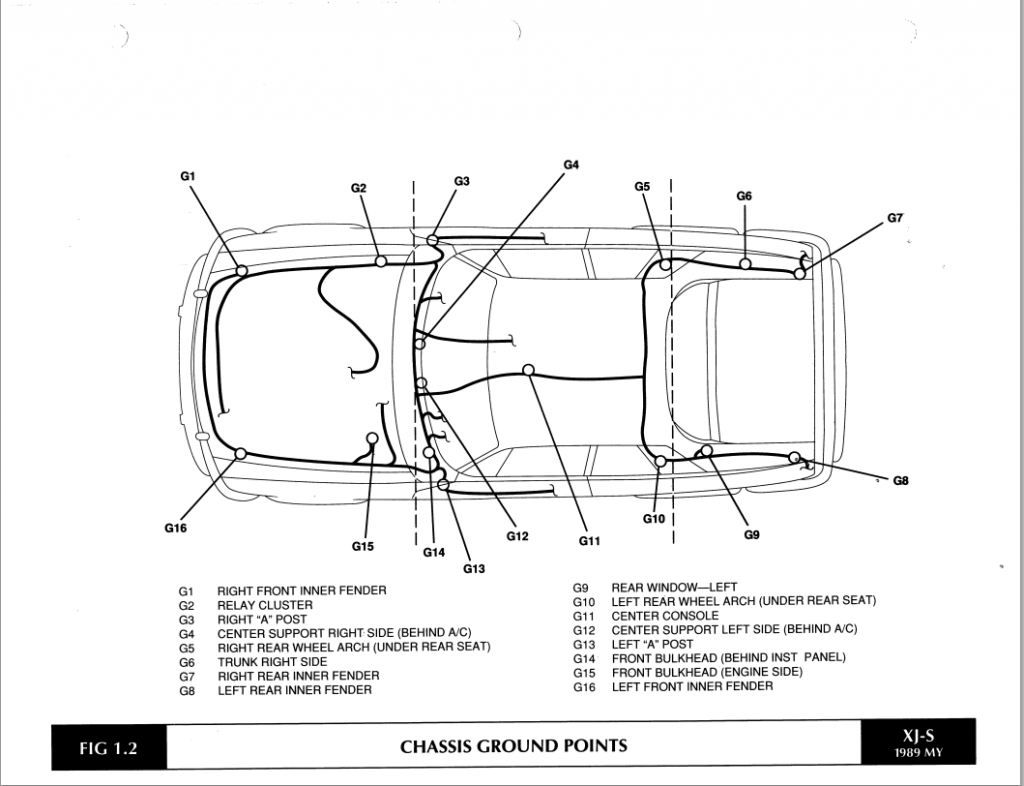 A Jaguar Xj6 Fuse Box Layout