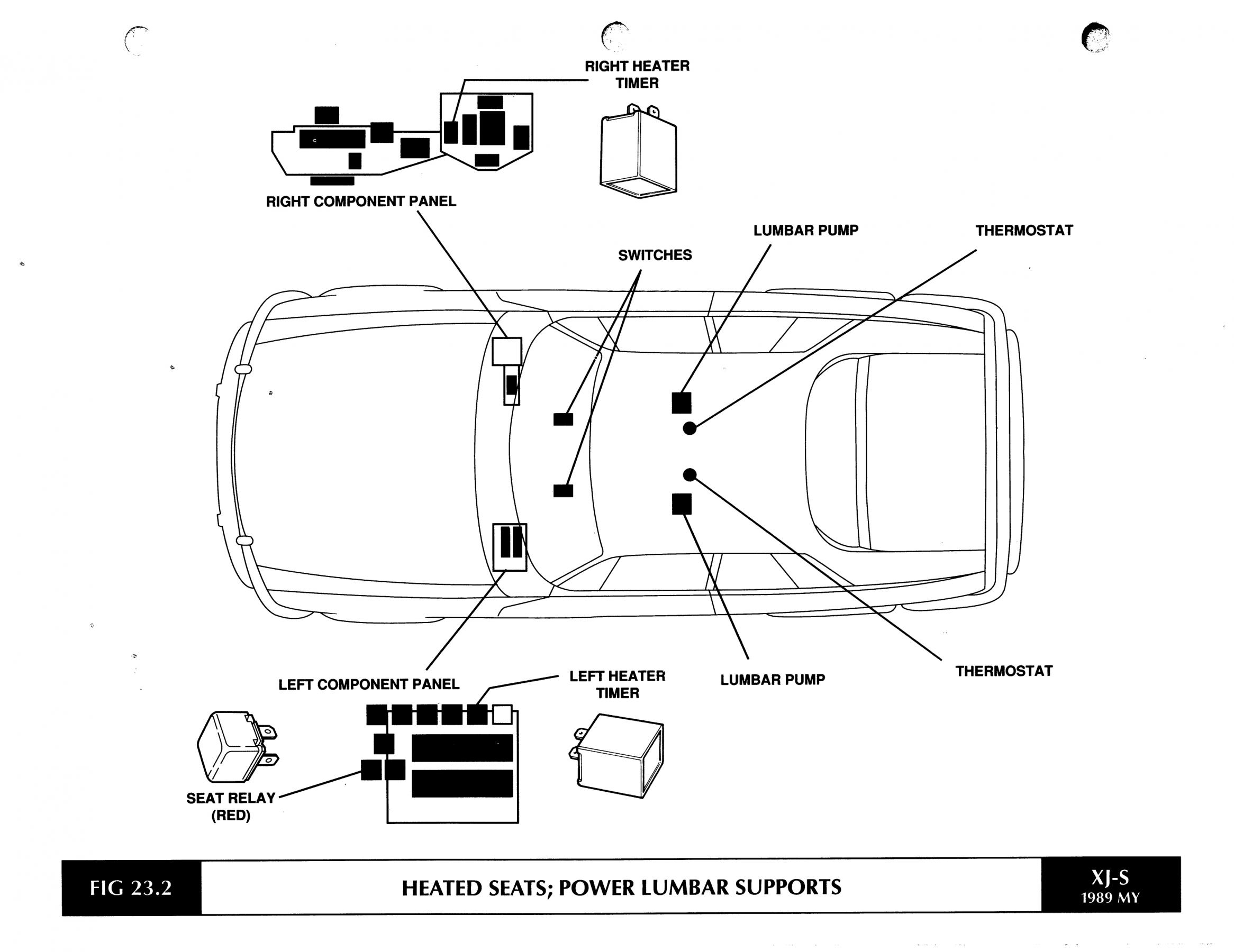 Jaguar Diagram Relay
