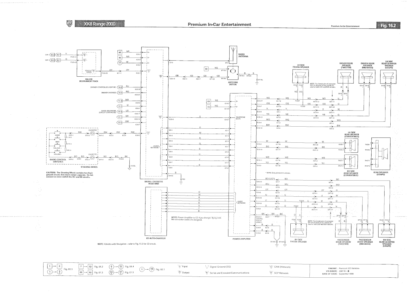 Jaguar Xk8 Wiring Diagram