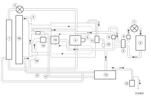 2001 XKR coolant and heater hose diagrams  Jaguar Forums