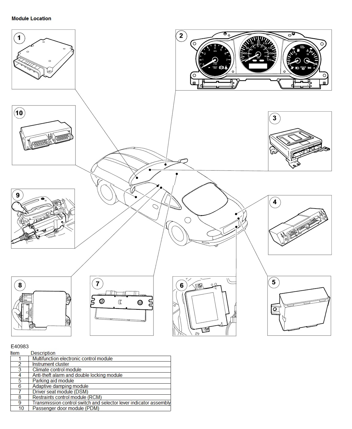 Jaguar X Type 2 5 Fuse Box