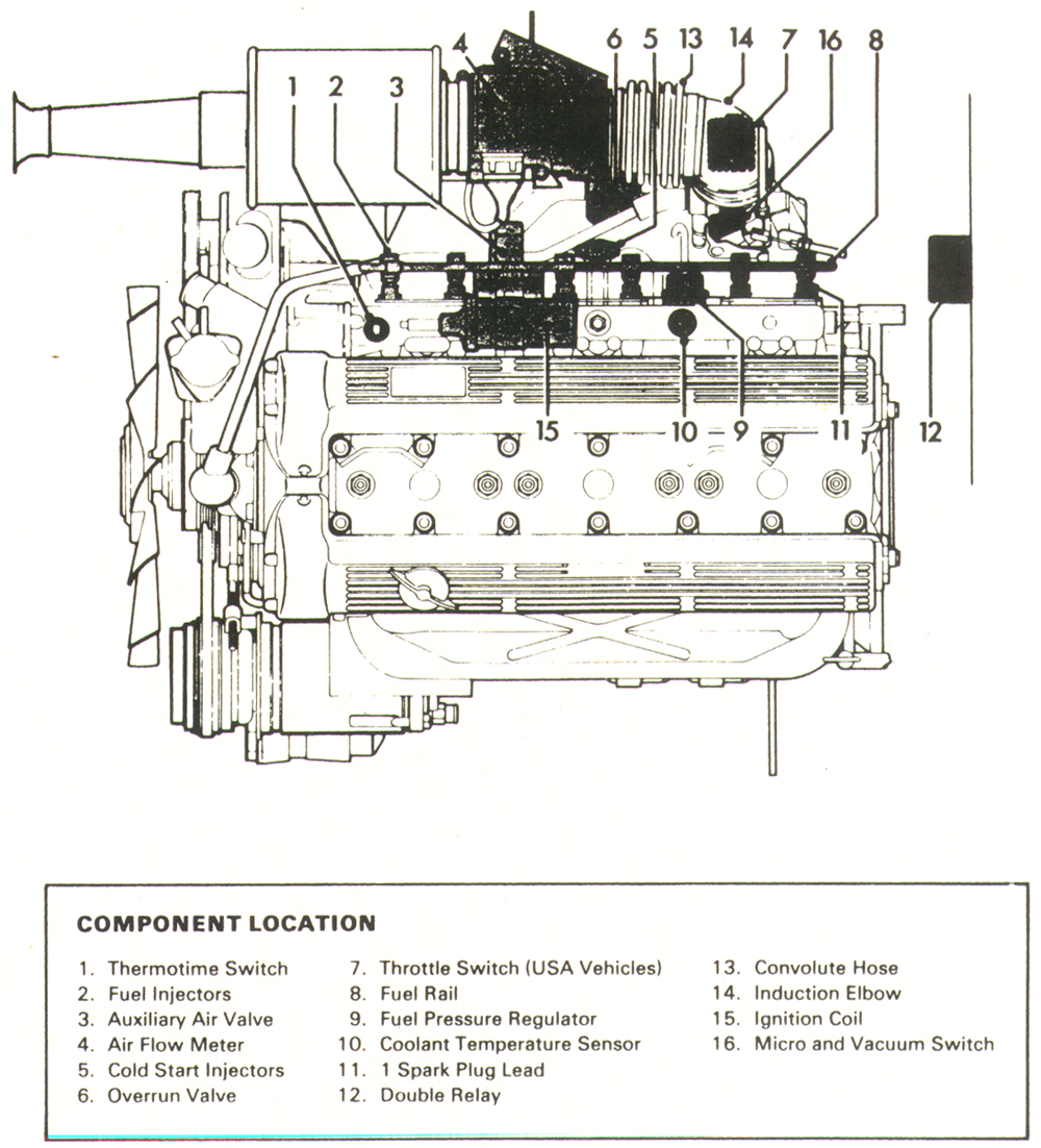 1984 jaguar xjs wiring diagram
