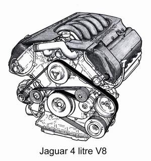 THE JAGUAR AJV8 ENGINE  AJ6 Engineering