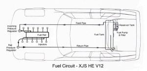 Jaguar Xjs Wiring Schematic  Somurich
