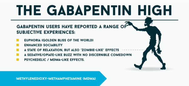 Gabapentin in the News! | Jail Medicine