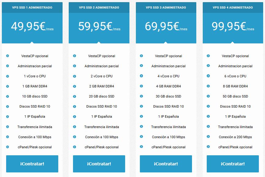 Precio de los servidores VPS administrados y SSD de Raiola