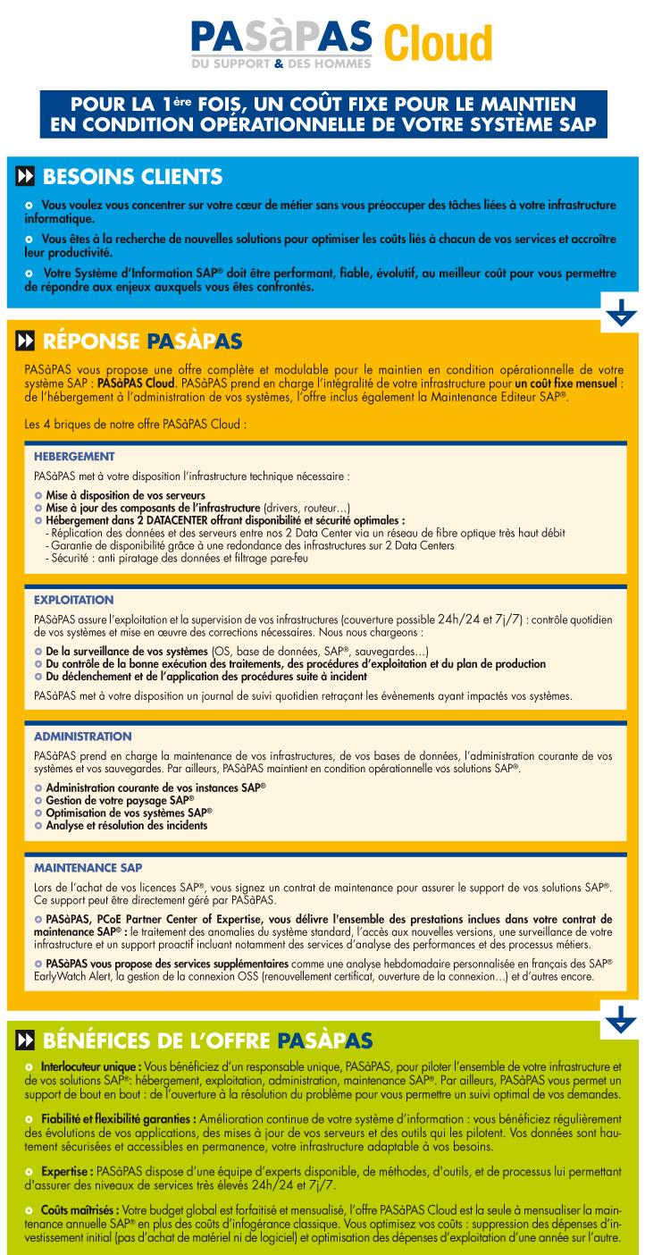 Pap plaquete 2014 A5