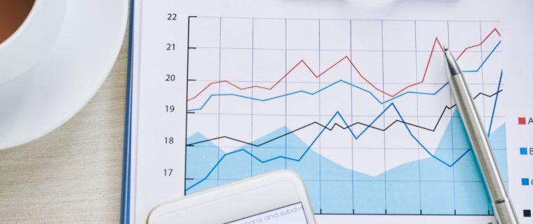 Business activity analysis