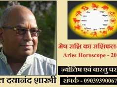 Aries Horoscope - 2020