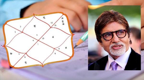 अमिताभ बच्चन पर कोरोना संक्रमण का ज्योतिषीय कारण 3